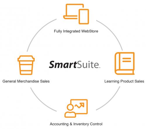 SmartSuite-Circle