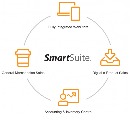 SmartSuite-Circle-Retail