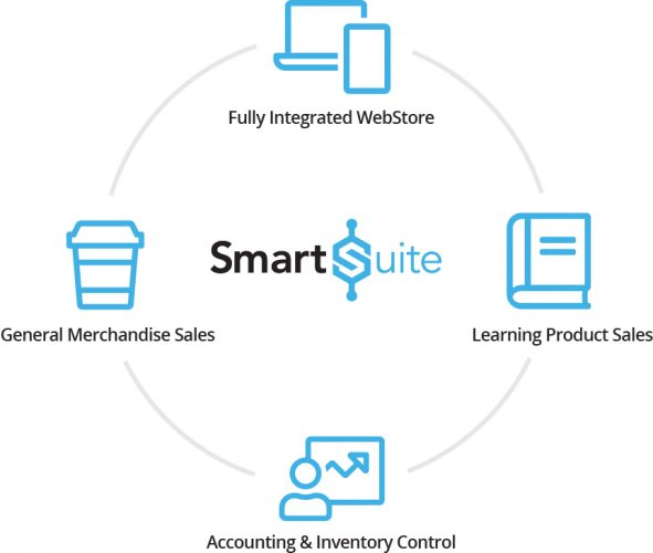 SmartSuite_graphic